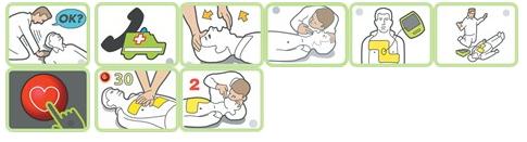 Instruktioner HLR
